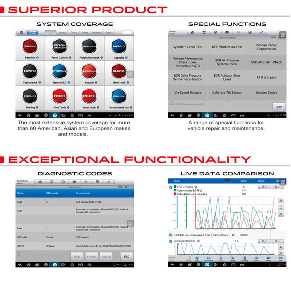 Autel MaxiSys CV Functions
